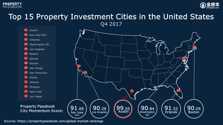 investir immobilier georgie