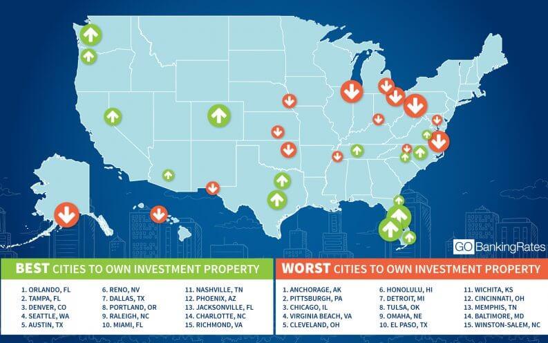 carte gobankingrates des villes américaines où investir et où ne pas investir