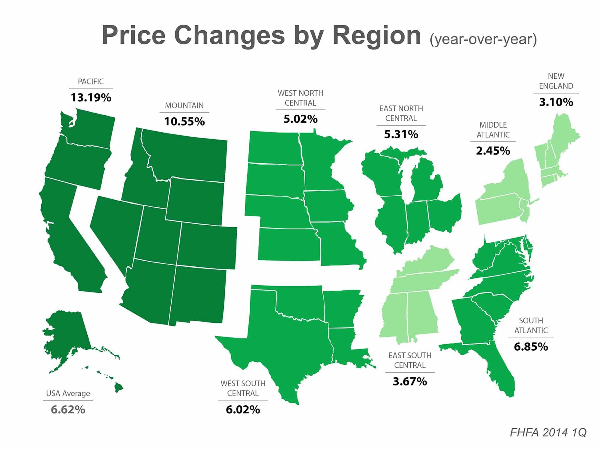 investissement immobilier états unis